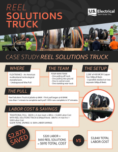 REEL Solutions Truck Case Study